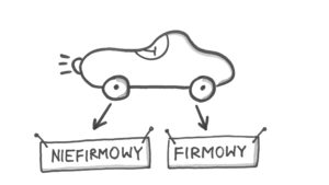 Samochód firmowy czy niefirmowy